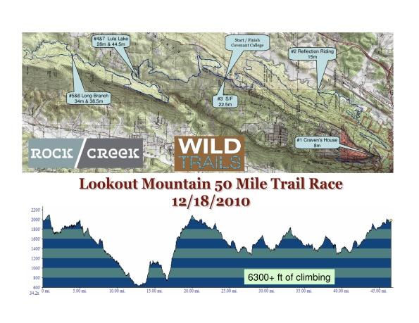 50 Mile 2010